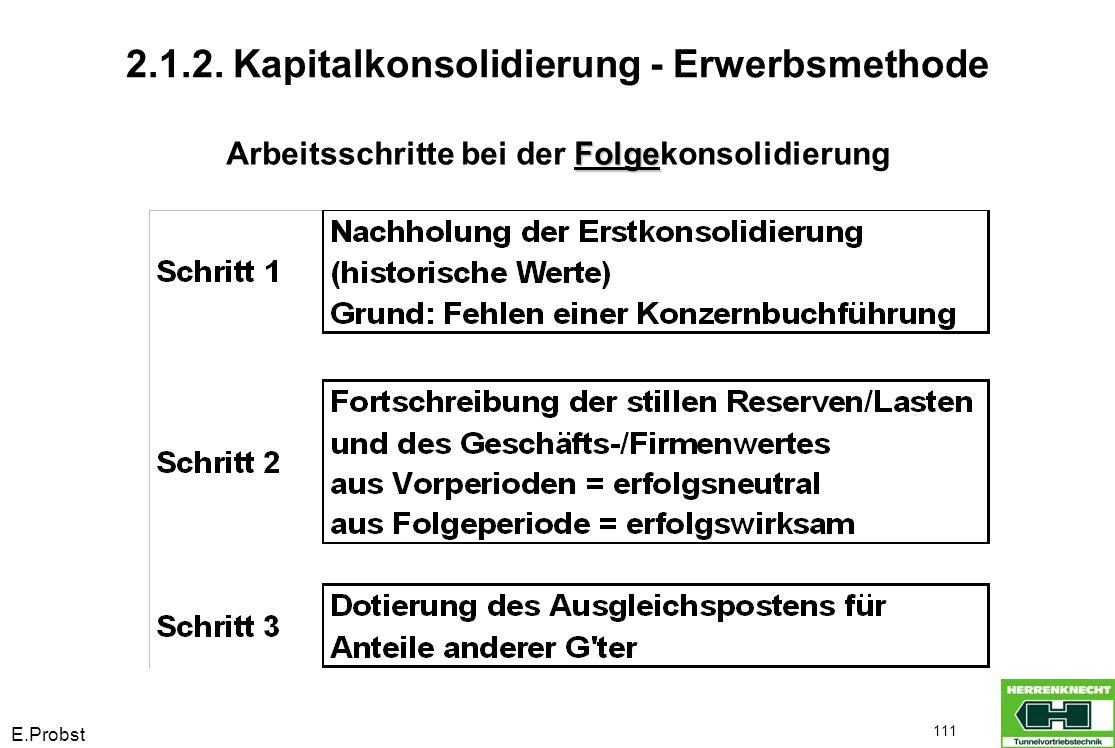 E.Probst 111 Folge Arbeitsschritte bei der Folgekonsolidierung 2.1.2. Kapitalkonsolidierung - Erwerbsmethode
