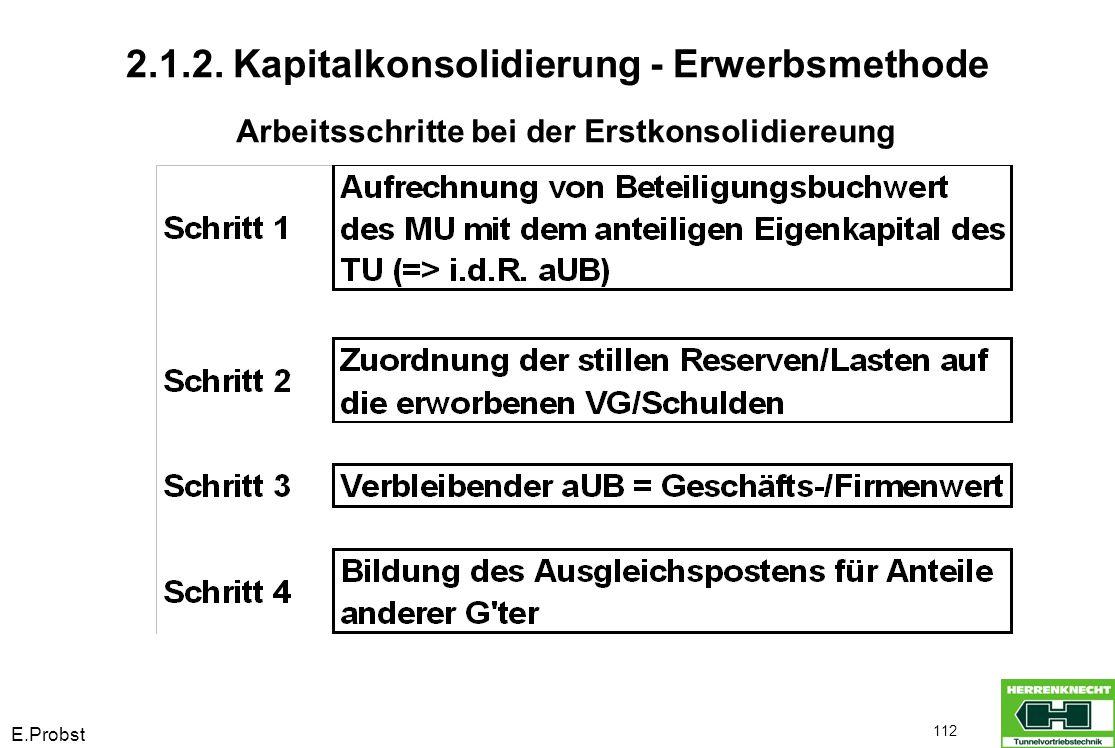 E.Probst 112 Arbeitsschritte bei der Erstkonsolidiereung 2.1.2. Kapitalkonsolidierung - Erwerbsmethode