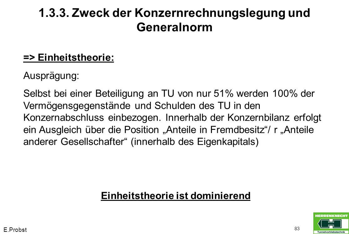 E.Probst 83 => Einheitstheorie: Ausprägung: Selbst bei einer Beteiligung an TU von nur 51% werden 100% der Vermögensgegenstände und Schulden des TU in den Konzernabschluss einbezogen.