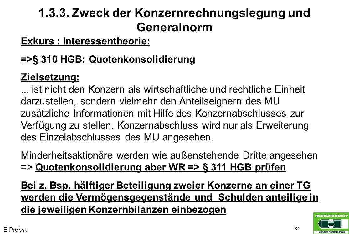 E.Probst 105 Wie wird aufgerechnet .=> Buchwertmethode Vgl.