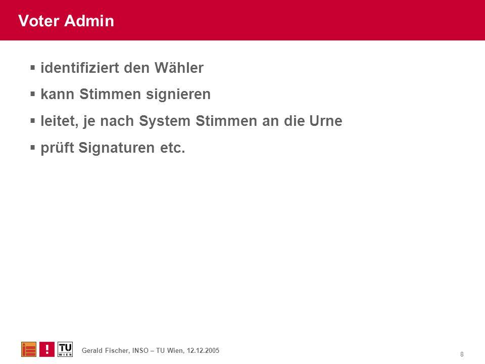 Gerald Fischer, INSO – TU Wien, 12.12.2005 8 Voter Admin  identifiziert den Wähler  kann Stimmen signieren  leitet, je nach System Stimmen an die U