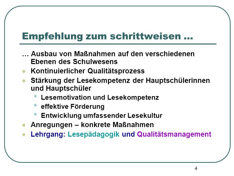 4 Empfehlung zum schrittweisen … … Ausbau von Maßnahmen auf den verschiedenen Ebenen des Schulwesens Kontinuierlicher Qualitätsprozess Stärkung der Le