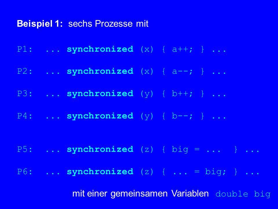 Beispiel 1: sechs Prozesse mit P1:... synchronized (x) { a++; }...