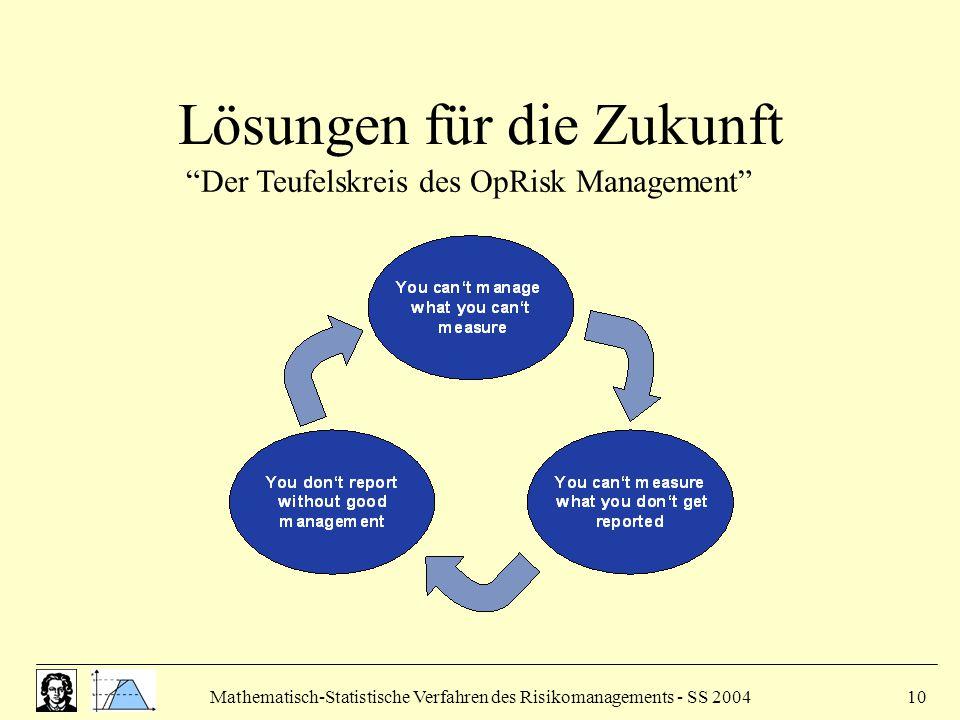 Mathematisch-Statistische Verfahren des Risikomanagements - SS 200410 Lösungen für die Zukunft Der Teufelskreis des OpRisk Management
