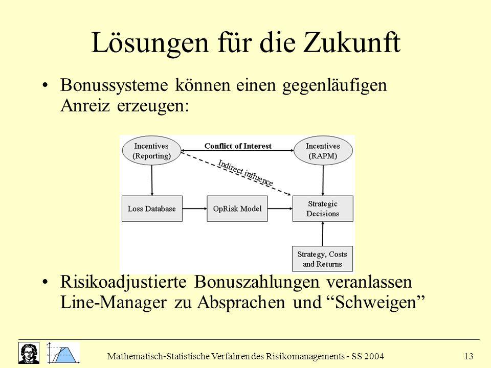 Mathematisch-Statistische Verfahren des Risikomanagements - SS 200413 Lösungen für die Zukunft Bonussysteme können einen gegenläufigen Anreiz erzeugen: Risikoadjustierte Bonuszahlungen veranlassen Line-Manager zu Absprachen und Schweigen