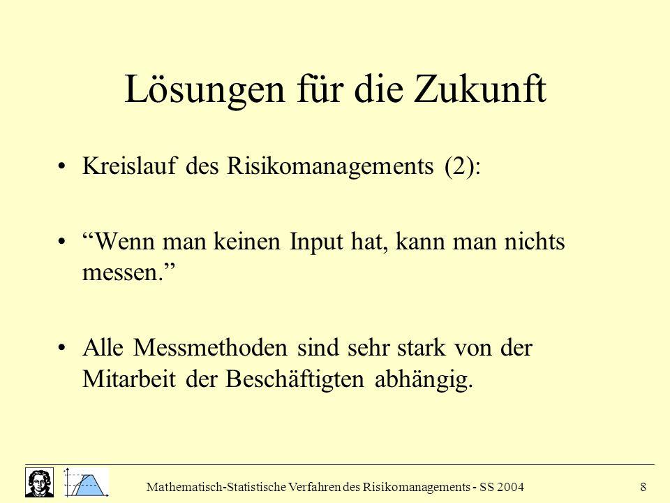 Mathematisch-Statistische Verfahren des Risikomanagements - SS 20048 Lösungen für die Zukunft Kreislauf des Risikomanagements (2): Wenn man keinen Input hat, kann man nichts messen. Alle Messmethoden sind sehr stark von der Mitarbeit der Beschäftigten abhängig.