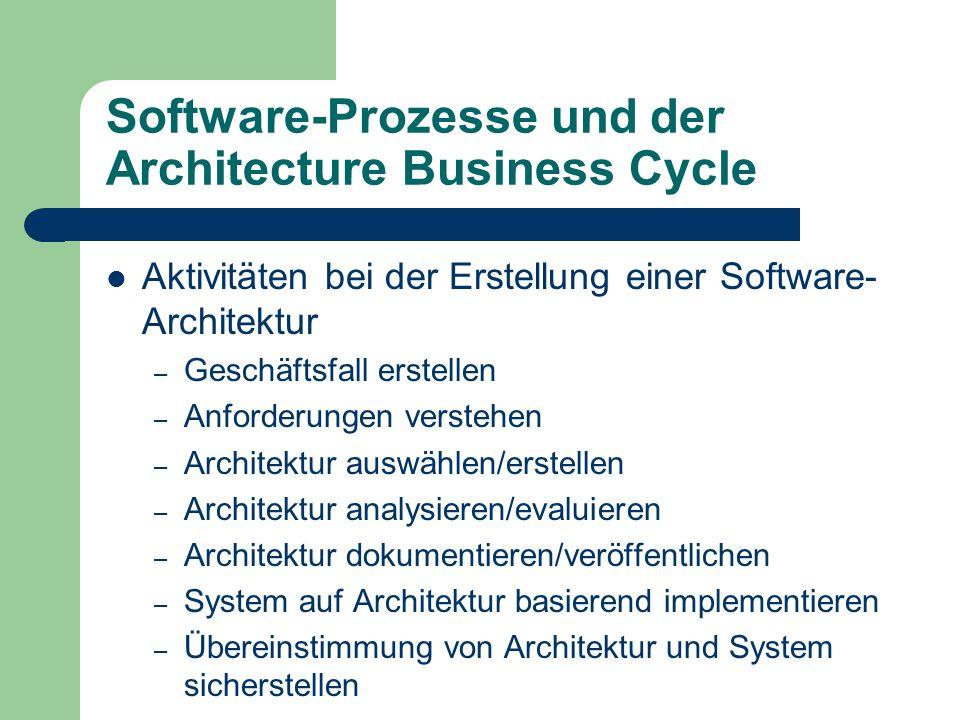 Software-Prozesse und der Architecture Business Cycle Aktivitäten bei der Erstellung einer Software- Architektur – Geschäftsfall erstellen – Anforderu