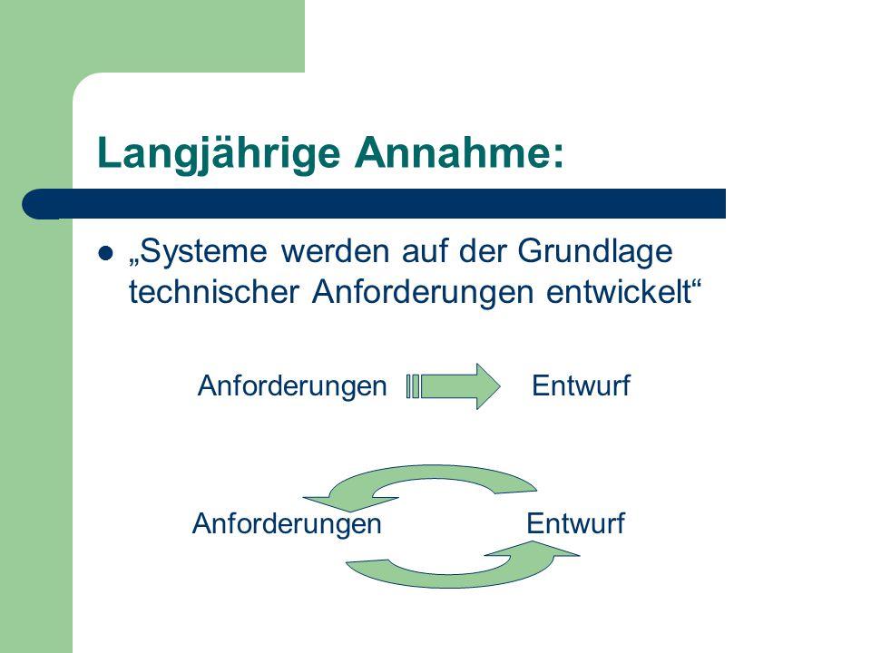 """Langjährige Annahme: """"Systeme werden auf der Grundlage technischer Anforderungen entwickelt"""" AnforderungenEntwurf AnforderungenEntwurf"""