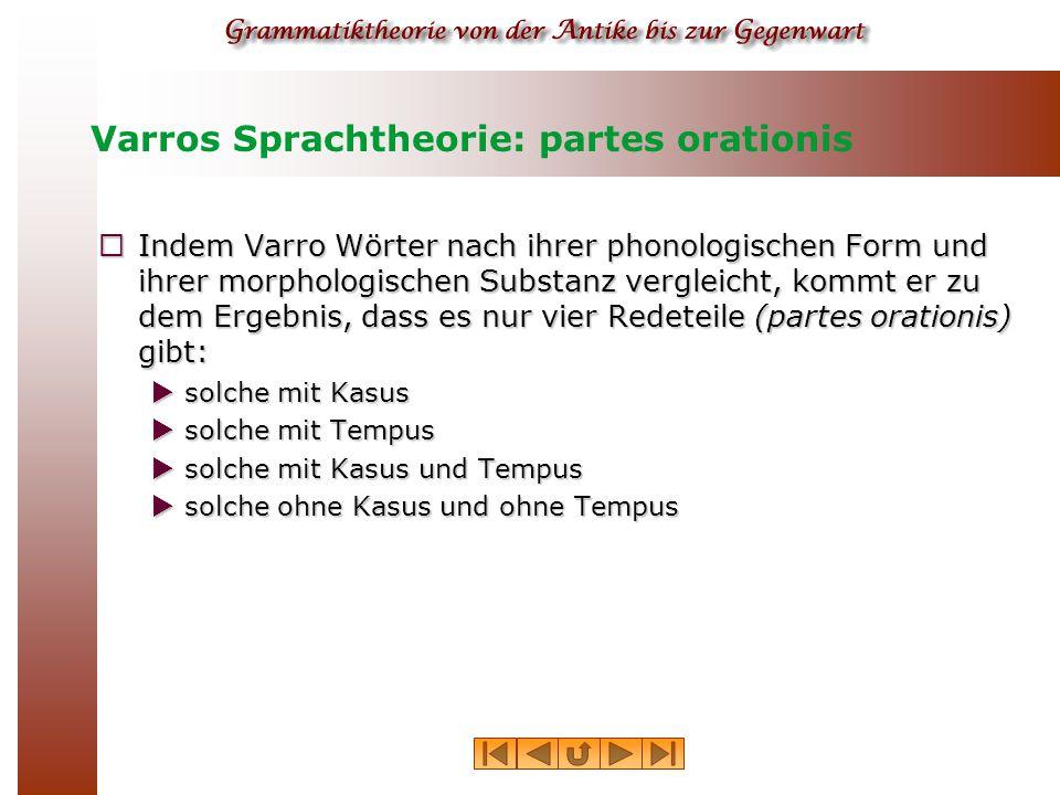 KategorieKasusTempusKategorieNominalVerbal Nomen+ –Nomen+ – Verb –+Verb –+ Partizip++Adjektiv++ Partikel ––Präpos.