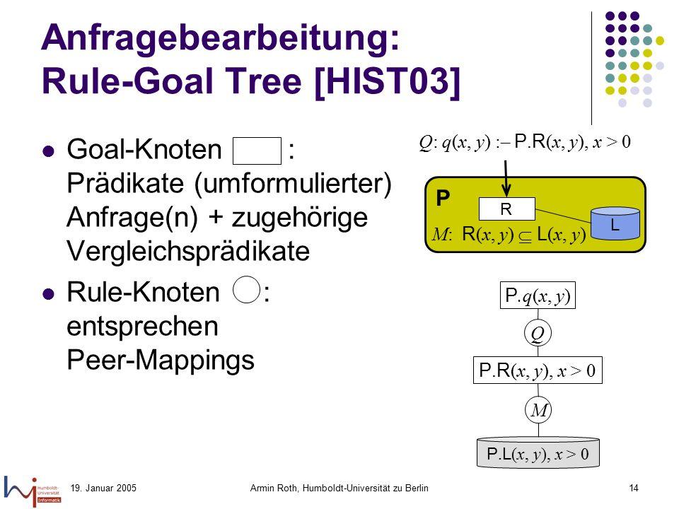 19. Januar 2005Armin Roth, Humboldt-Universität zu Berlin14 Anfragebearbeitung: Rule-Goal Tree [HIST03] Goal-Knoten : Prädikate (umformulierter) Anfra