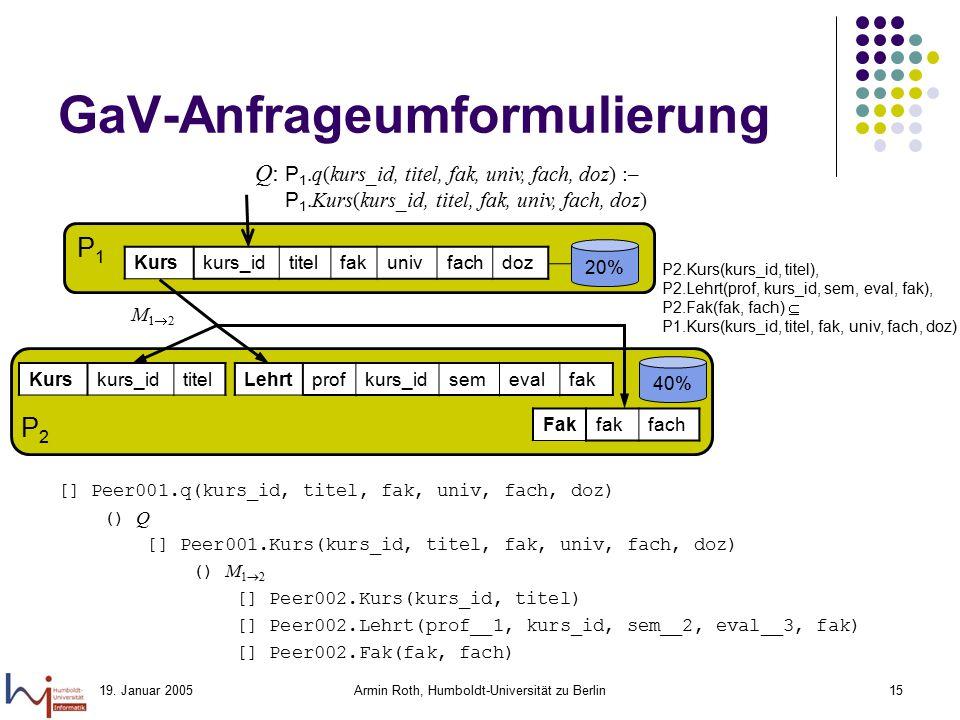19. Januar 2005Armin Roth, Humboldt-Universität zu Berlin15 GaV-Anfrageumformulierung [] Peer001.q(kurs_id, titel, fak, univ, fach, doz) () Q [] Peer0