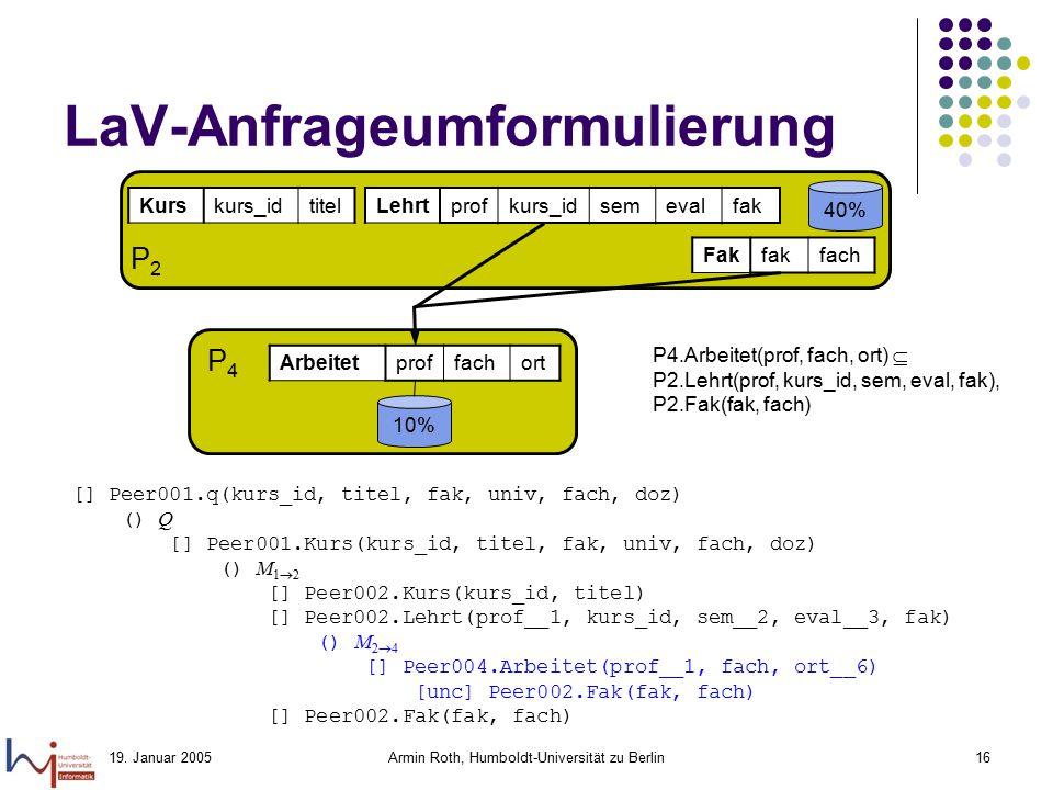 19. Januar 2005Armin Roth, Humboldt-Universität zu Berlin16 LaV-Anfrageumformulierung [] Peer001.q(kurs_id, titel, fak, univ, fach, doz) () Q [] Peer0
