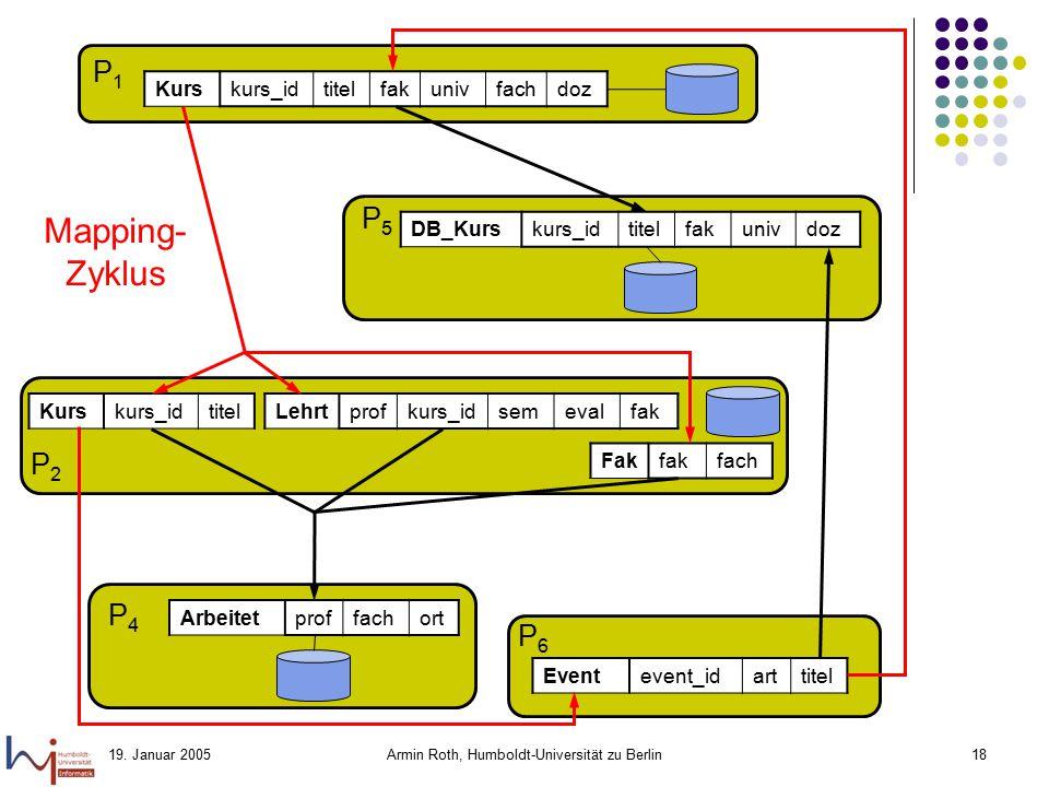 19. Januar 2005Armin Roth, Humboldt-Universität zu Berlin18 P1P1 Kurskurs_idtitelfakunivfachdoz P2P2 P5P5 Prof(name, bereich) Kurs(kurs_id, titel, uni
