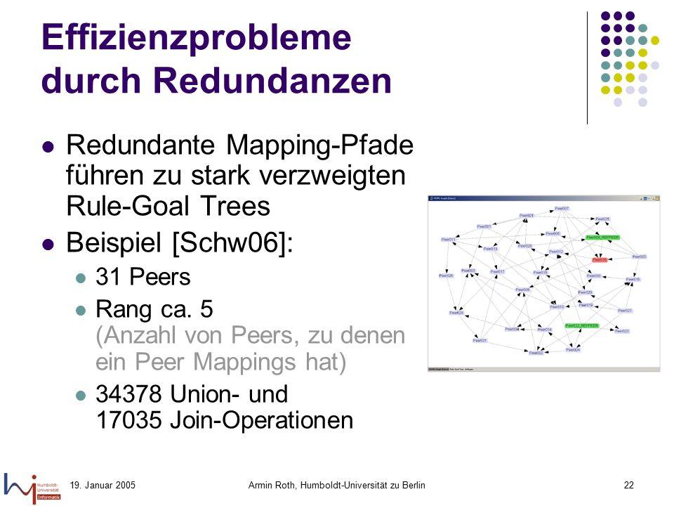 19. Januar 2005Armin Roth, Humboldt-Universität zu Berlin22 Effizienzprobleme durch Redundanzen Redundante Mapping-Pfade führen zu stark verzweigten R