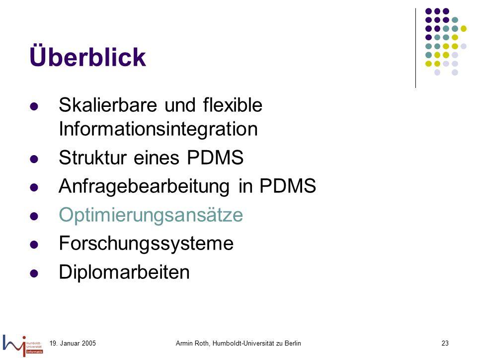 19. Januar 2005Armin Roth, Humboldt-Universität zu Berlin23 Überblick Skalierbare und flexible Informationsintegration Struktur eines PDMS Anfragebear
