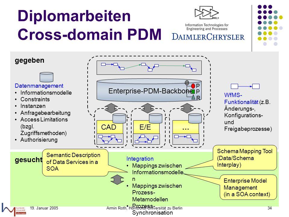19. Januar 2005Armin Roth, Humboldt-Universität zu Berlin34 Diplomarbeiten Cross-domain PDM CADE/E… Enterprise-PDM-Backbone P P R WfMS- Funktionalität