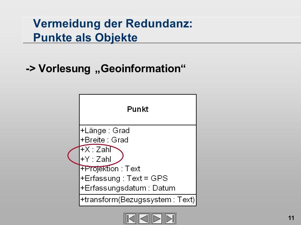 """11 Vermeidung der Redundanz: Punkte als Objekte -> Vorlesung """"Geoinformation"""""""
