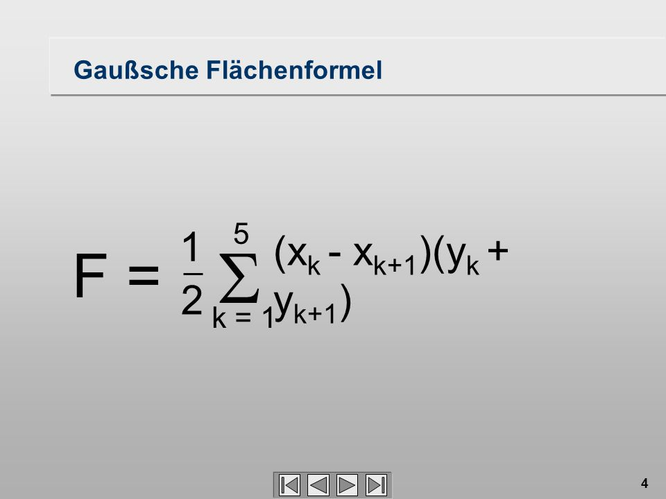 5 (x 6,y 6 ) Iteration, For-Schleife (Pascal) 2 k = 1 5 (x k - x k+1 )(y k + y k+1 ) F = 1  (x 4,y 4 ) (x 1,y 1 ) (x 5,y 5 ) (x 2,y 2 ) (x 3,y 3 ) begin f := 0; for k:=1 to 5 do f := f + ((x[k] - x[k+1])*(y[k] + y[k+1])); begin end flaeche := f/2; end