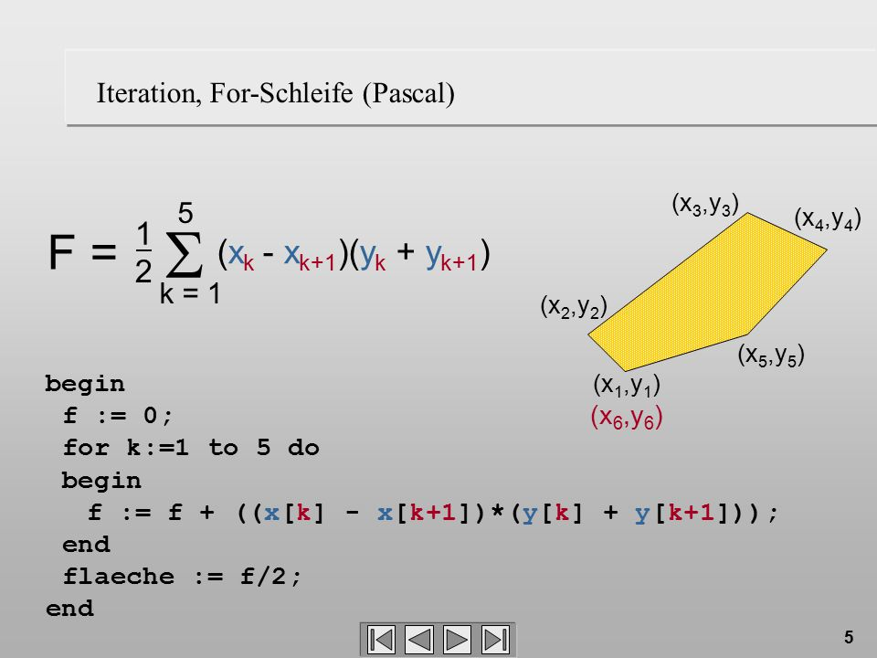 6 { f = 0; for(k = 1; k <= 5; k++) { } flaeche = f/2; } Iteration, For-Schleife (Java) (x 4,y 4 ) (x 1,y 1 ) (x 5,y 5 ) (x 2,y 2 ) (x 3,y 3 ) f = f + ((x[k] - x[k+1])*(y[k] + y[k+1])); 2 k = 1 5 (x k - x k+1 )(y k + y k+1 ) F = 1  (x 6,y 6 )
