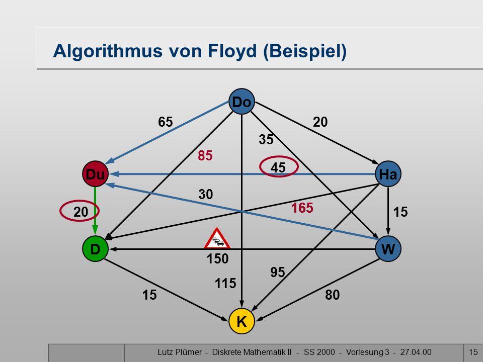 Lutz Plümer - Diskrete Mathematik II - SS 2000 - Vorlesung 3 - 27.04.0014 115 Do Ha W Du K D 30 150 20 15 80 65 20 15 35 185 45 95 165 Algorithmus von Floyd (Beispiel)