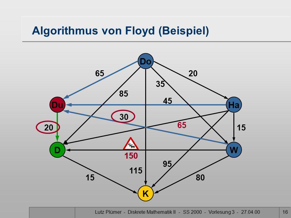 Lutz Plümer - Diskrete Mathematik II - SS 2000 - Vorlesung 3 - 27.04.0015 165 85 165 115 Do Ha W Du K D 30 150 20 15 80 65 20 15 35 45 95 Algorithmus von Floyd (Beispiel)