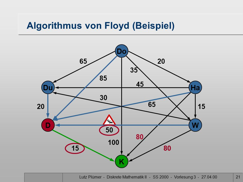 Lutz Plümer - Diskrete Mathematik II - SS 2000 - Vorlesung 3 - 27.04.0020 100 95 Do Ha W Du K D 30 50 20 15 80 65 20 15 35 85 45 65 Algorithmus von Floyd (Beispiel) 95