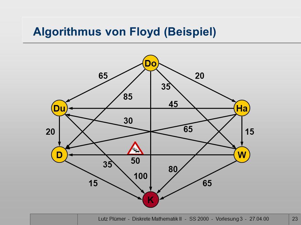 Lutz Plümer - Diskrete Mathematik II - SS 2000 - Vorlesung 3 - 27.04.0022 65 100 Do Ha W Du K D 30 50 20 15 65 20 15 35 85 45 80 65 35 Algorithmus von Floyd (Beispiel)