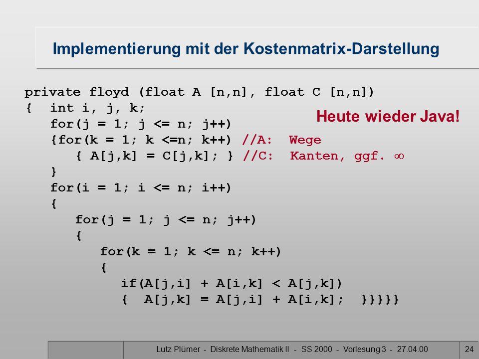 Lutz Plümer - Diskrete Mathematik II - SS 2000 - Vorlesung 3 - 27.04.0023 100 Do Ha W Du K D 30 50 20 15 65 20 15 35 85 45 80 65 35 Algorithmus von Floyd (Beispiel)