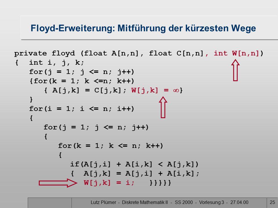 Lutz Plümer - Diskrete Mathematik II - SS 2000 - Vorlesung 3 - 27.04.0024 Implementierung mit der Kostenmatrix-Darstellung private floyd (float A [n,n], float C [n,n]) {int i, j, k; for(j = 1; j <= n; j++) {for(k = 1; k <=n; k++) //A: Wege { A[j,k] = C[j,k]; } //C: Kanten, ggf.