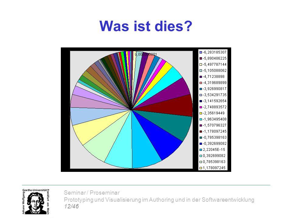 Seminar / Proseminar Prototyping und Visualisierung im Authoring und in der Softwareentwicklung 12/46 Was ist dies