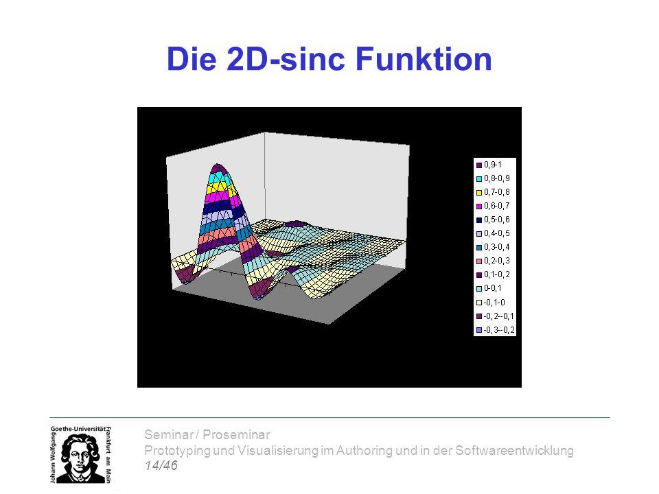 Seminar / Proseminar Prototyping und Visualisierung im Authoring und in der Softwareentwicklung 14/46 Die 2D-sinc Funktion
