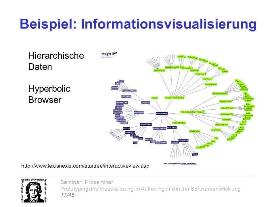 Seminar / Proseminar Prototyping und Visualisierung im Authoring und in der Softwareentwicklung 17/46 Beispiel: Informationsvisualisierung Hierarchisc