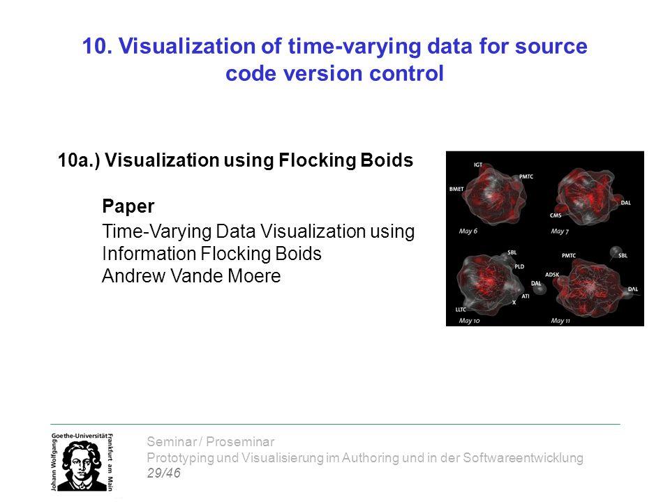 Seminar / Proseminar Prototyping und Visualisierung im Authoring und in der Softwareentwicklung 29/46 10. Visualization of time-varying data for sourc