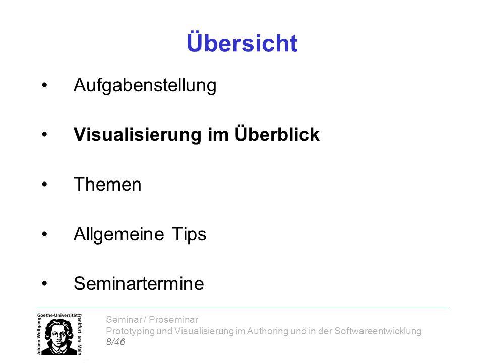 Seminar / Proseminar Prototyping und Visualisierung im Authoring und in der Softwareentwicklung 8/46 Übersicht Aufgabenstellung Visualisierung im Über