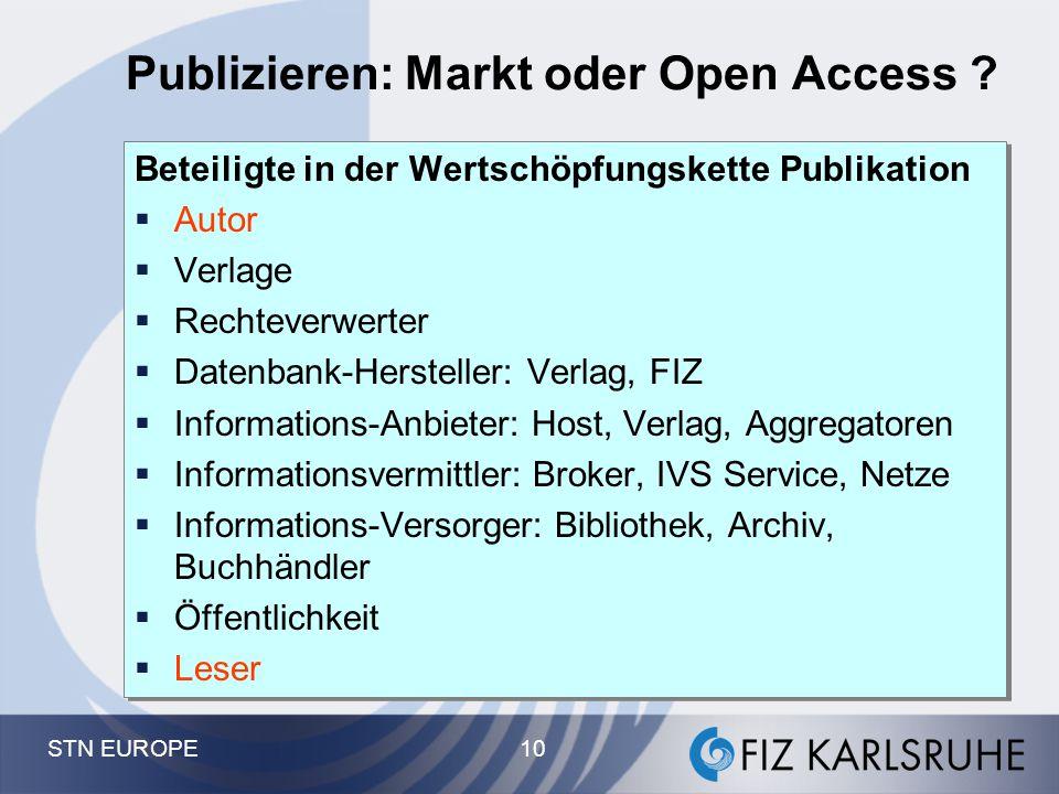STN EUROPE 10 Publizieren: Markt oder Open Access ? Beteiligte in der Wertschöpfungskette Publikation  Autor  Verlage  Rechteverwerter  Datenbank-