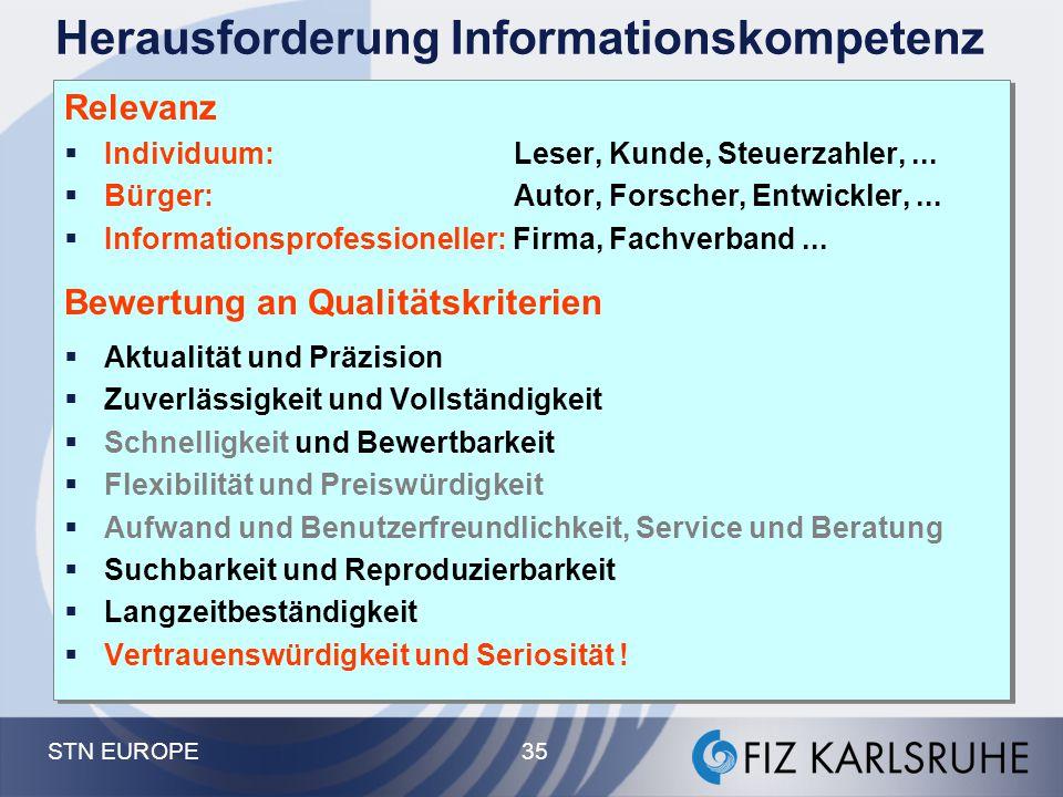 STN EUROPE 35 Herausforderung Informationskompetenz Relevanz  Individuum: Leser, Kunde, Steuerzahler,...  Bürger: Autor, Forscher, Entwickler,... 