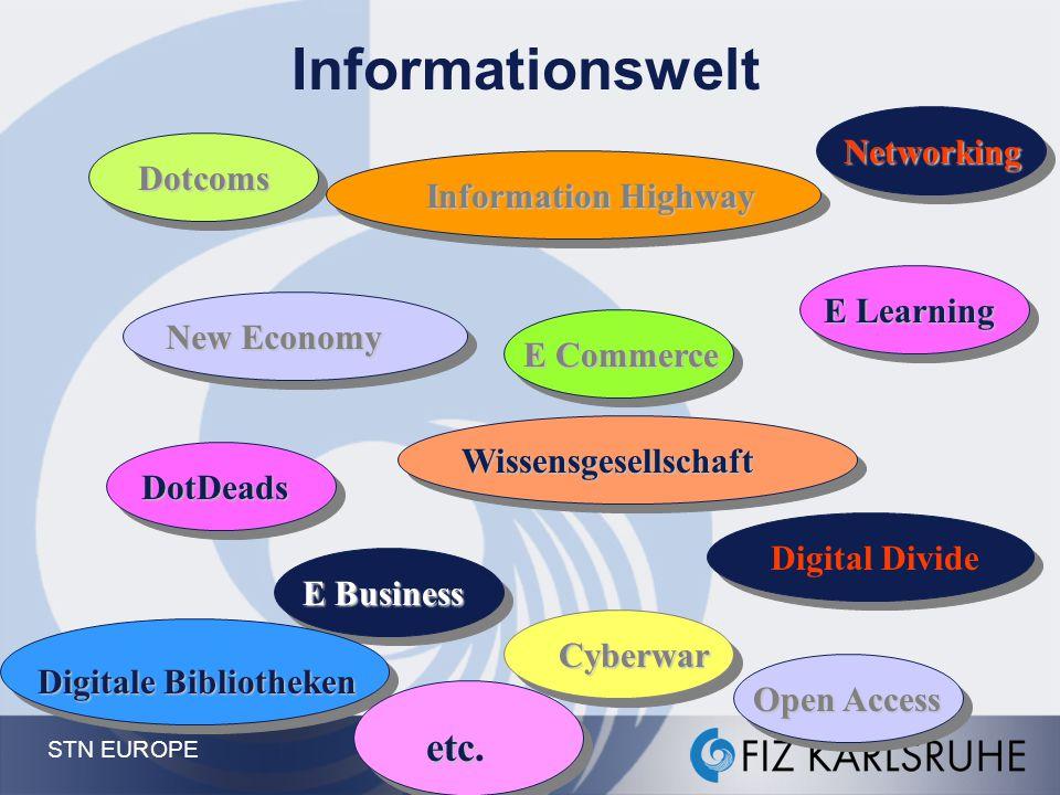 STN EUROPE 5 Innovation durch das Internet  Freies - demokratisches - grenzenloses - offenes - schnelles - weltweit verfügbares - standardisiertes - interoperables Netzwerk  Internet ist Transport - Medium - Inhalt zugleich.