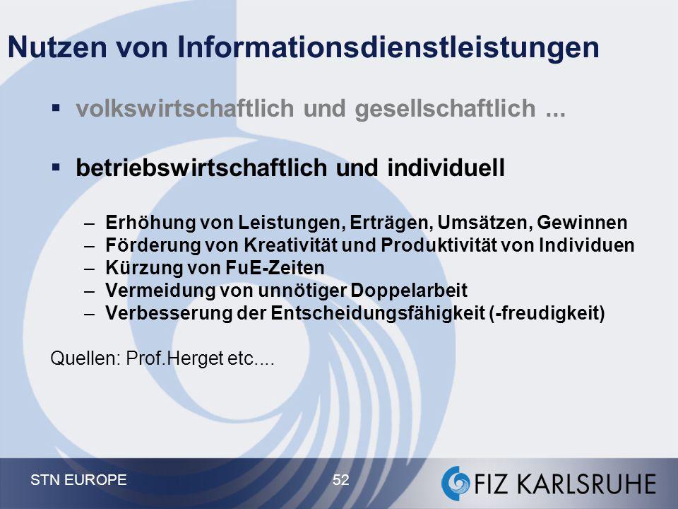 STN EUROPE 52 Nutzen von Informationsdienstleistungen  volkswirtschaftlich und gesellschaftlich...  betriebswirtschaftlich und individuell –Erhöhung