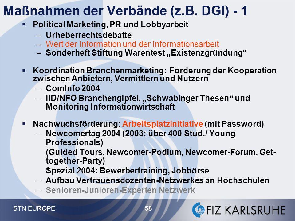 STN EUROPE 58 Maßnahmen der Verbände (z.B. DGI) - 1  Political Marketing, PR und Lobbyarbeit –Urheberrechtsdebatte –Wert der Information und der Info