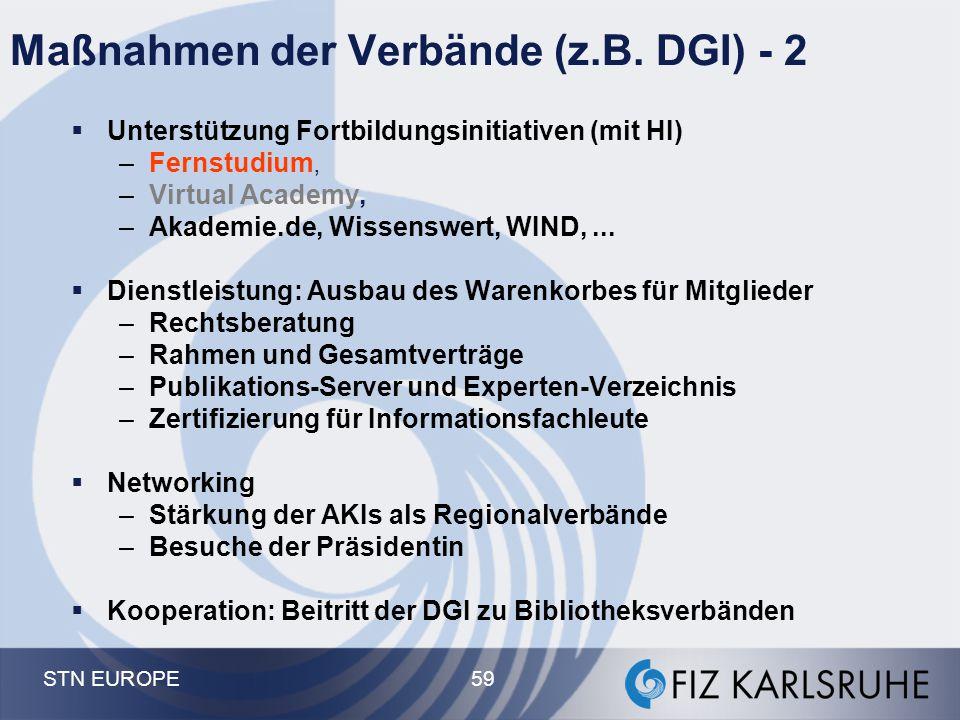 STN EUROPE 59 Maßnahmen der Verbände (z.B. DGI) - 2  Unterstützung Fortbildungsinitiativen (mit HI) –Fernstudium, –Virtual Academy, –Akademie.de, Wis