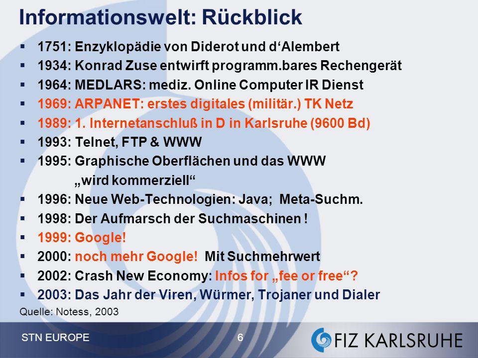 STN EUROPE 7 WWW-Kennziffern 2003  Wachstum Web-Seiten: - 2002 (3%) - 2001 (18%) - 1999 (71%)  1.4 Mrd.