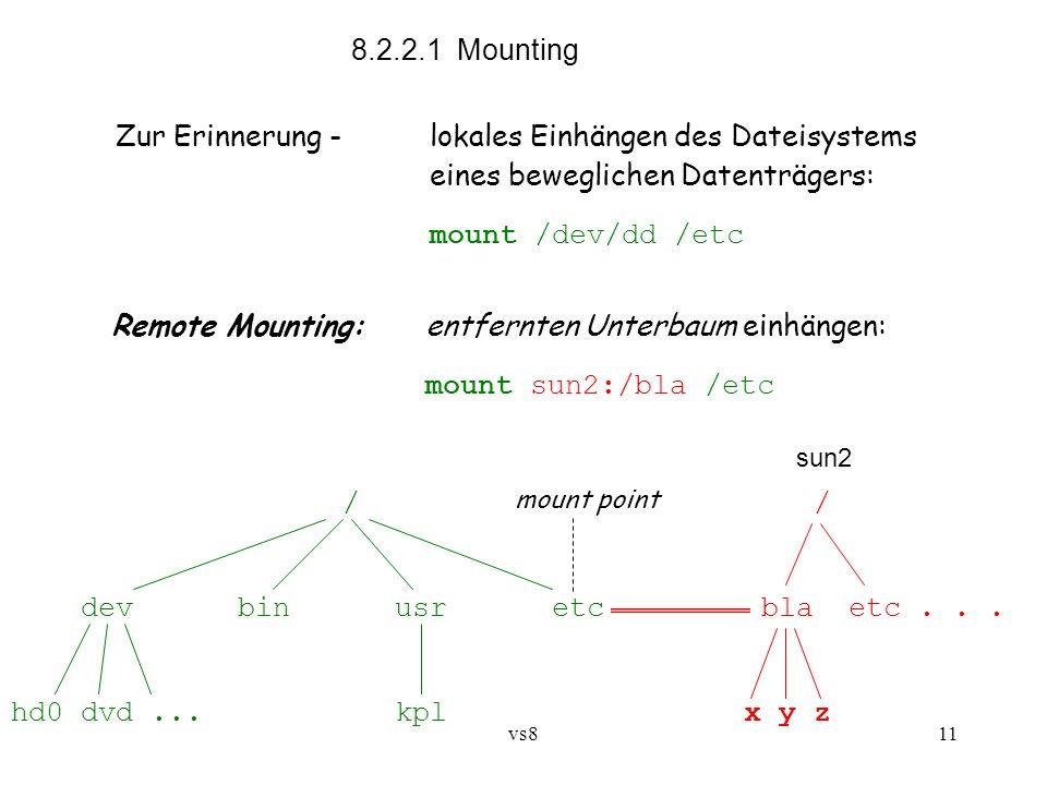 vs811 Zur Erinnerung -lokales Einhängen des Dateisystems eines beweglichen Datenträgers: mount /dev/dd /etc / / dev bin usr etc bla etc...