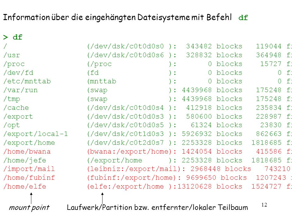 12 Information über die eingehängten Dateisysteme mit Befehl df > df / (/dev/dsk/c0t0d0s0 ): 343482 blocks 119044 files /usr (/dev/dsk/c0t0d0s6 ): 328832 blocks 364948 files /proc (/proc ): 0 blocks 15727 files /dev/fd (fd ): 0 blocks 0 files /etc/mnttab (mnttab ): 0 blocks 0 files /var/run (swap ): 4439968 blocks 175248 files /tmp (swap ): 4439968 blocks 175248 files /cache (/dev/dsk/c0t0d0s4 ): 412918 blocks 235834 files /export (/dev/dsk/c0t0d0s3 ): 580600 blocks 228987 files /opt (/dev/dsk/c0t0d0s5 ): 61324 blocks 23830 files /export/local-1 (/dev/dsk/c0t1d0s3 ): 5926932 blocks 862663 files /export/home (/dev/dsk/c0t2d0s7 ): 2253328 blocks 1818685 files /home/bwana (bwana:/export/home): 1424054 blocks 415586 files /home/jefe (/export/home ): 2253328 blocks 1818685 files /import/mail (leibniz:/export/mail): 2968448 blocks 743210 files /home/fubinf (fubinf:/export/home): 9699650 blocks 1207243 files /home/elfe (elfe:/export/home ):13120628 blocks 1524727 files mount pointLaufwerk/Partition bzw.