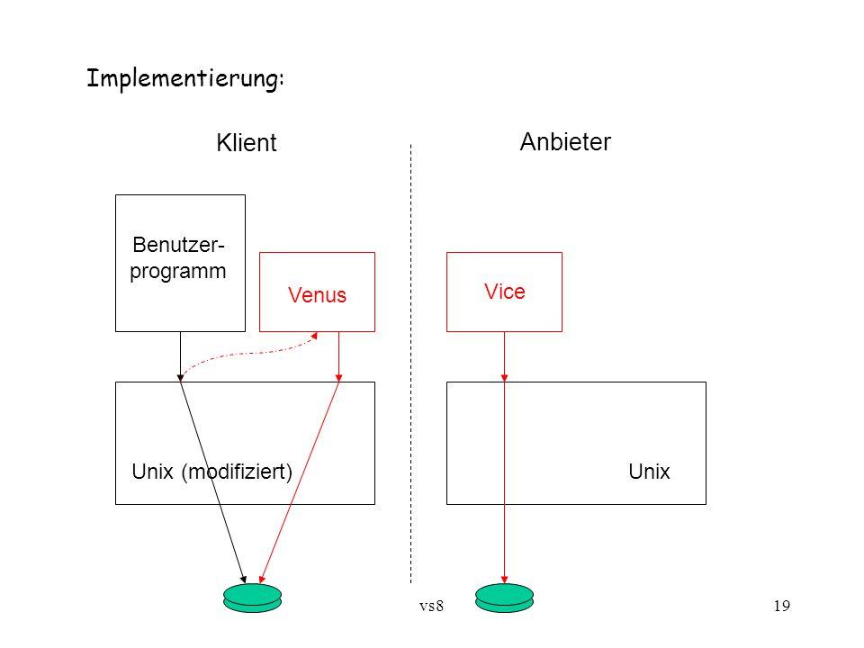 vs819 Implementierung: Unix (modifiziert)Unix Klient Anbieter Benutzer- programm Venus Vice