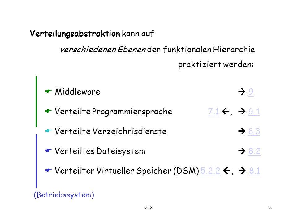vs82 Verteilungsabstraktion kann auf verschiedenen Ebenen der funktionalen Hierarchie praktiziert werden:  Middleware  99  Verteilte Programmiersprache7.1 ,  9.17.19.1  Verteilte Verzeichnisdienste  8.38.3  Verteiltes Dateisystem  8.28.2  Verteilter Virtueller Speicher (DSM) 5.2.2 ,  8.15.2.28.1 (Betriebssystem)