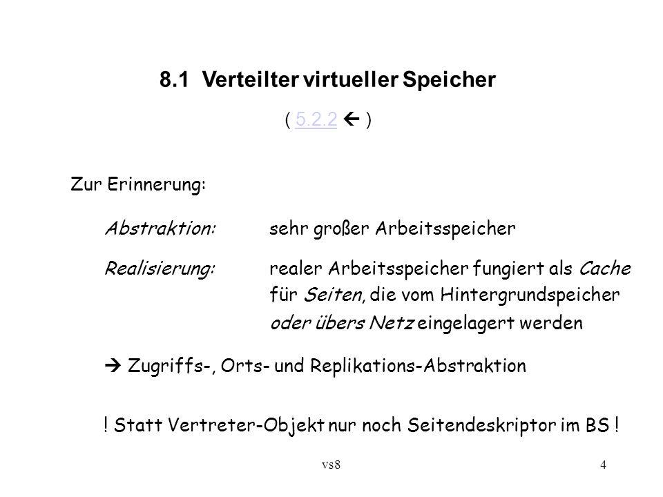 vs84 8.1 Verteilter virtueller Speicher ( 5.2.2  )5.2.2 Zur Erinnerung: Abstraktion:sehr großer Arbeitsspeicher Realisierung:realer Arbeitsspeicher fungiert als Cache für Seiten, die vom Hintergrundspeicher oder übers Netz eingelagert werden  Zugriffs-, Orts- und Replikations-Abstraktion .