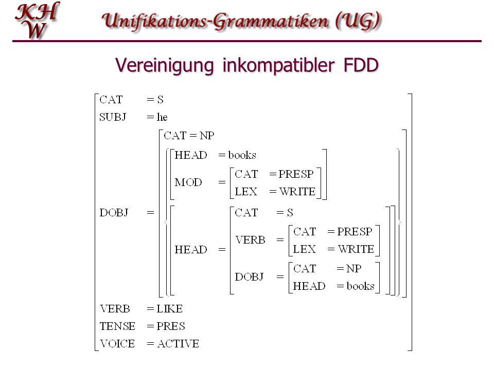 Vereinigung inkompatibler FDD
