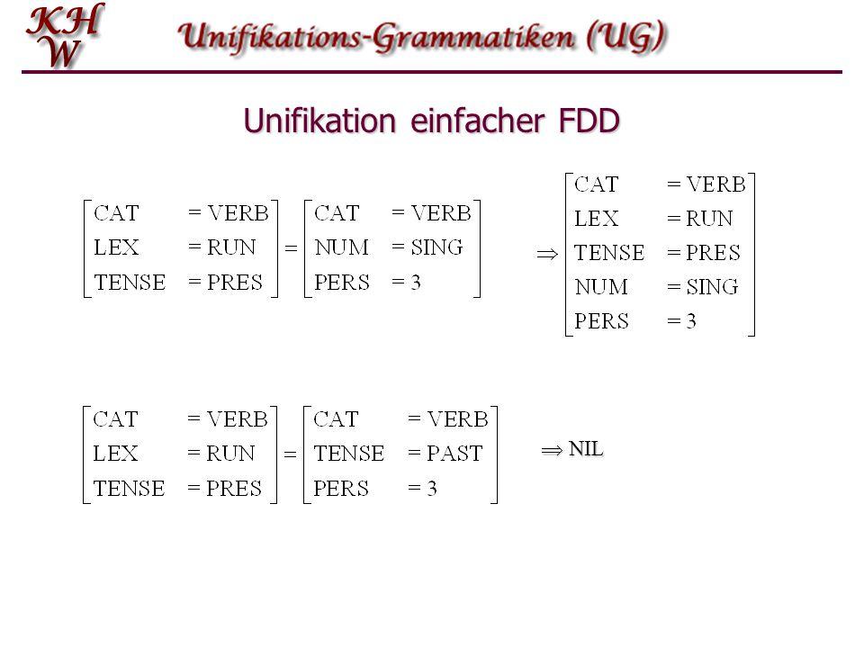 Unifikation einfacher FDD  NIL
