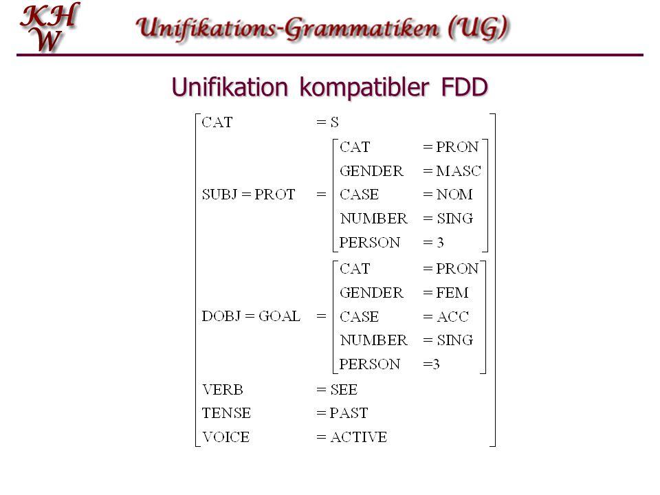 Unifikation  Wenn zwei oder mehr einfache FDD kompatibel sind, können sie zu einer einfachen FD kombiniert werden, welche die Dinge beschreibt, die welche die Ausgangs-FDD beschreiben.