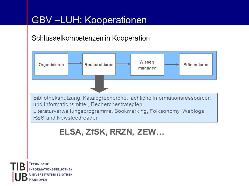 GBV –LUH: Kooperationen Schlüsselkompetenzen in Kooperation Recherchieren Organisieren Wissen managen Präsentieren Bibliotheksnutzung, Katalogrecherche, fachliche Informationsressourcen und Informationsmittel, Recherchestrategien, Literaturverwaltungsprogramme, Bookmarking, Folksonomy, Weblogs, RSS und Newsfeedreader ELSA, ZfSK, RRZN, ZEW…